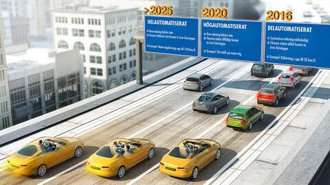 Roadmap över framtidens bilar och den tekniska utvecklingen